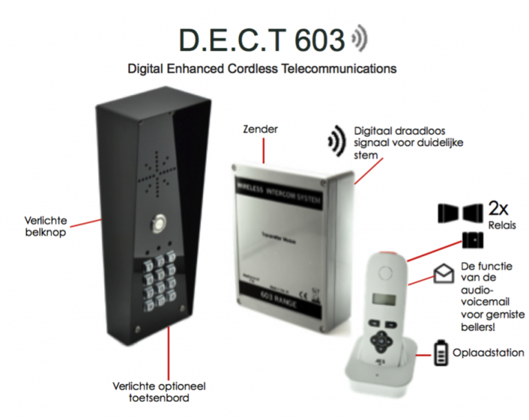 Dect Intercom